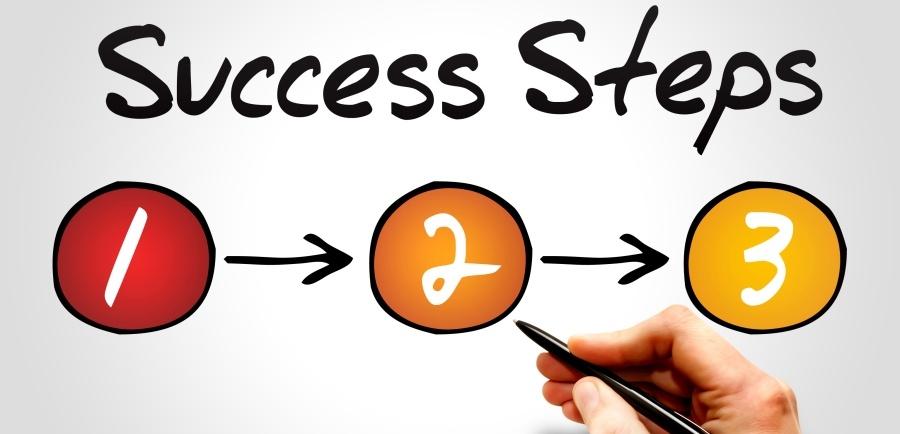 3 Steps to Streamline Inbound Marketing Cropped